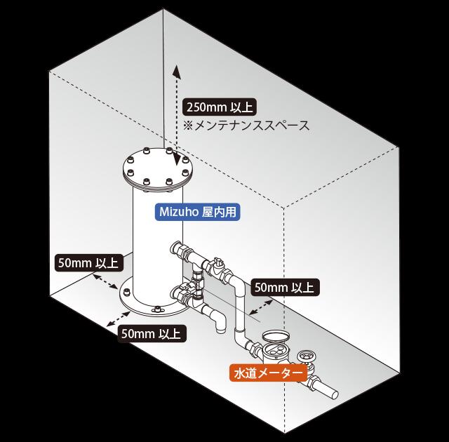 ダステックス「Mizuho」の例