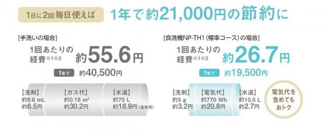 Panasonic NP-TH1でしっかり節約